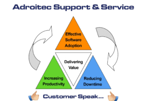 adroitec-support-and-services-1
